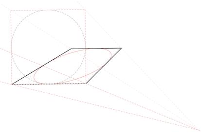ellipse-tepeze